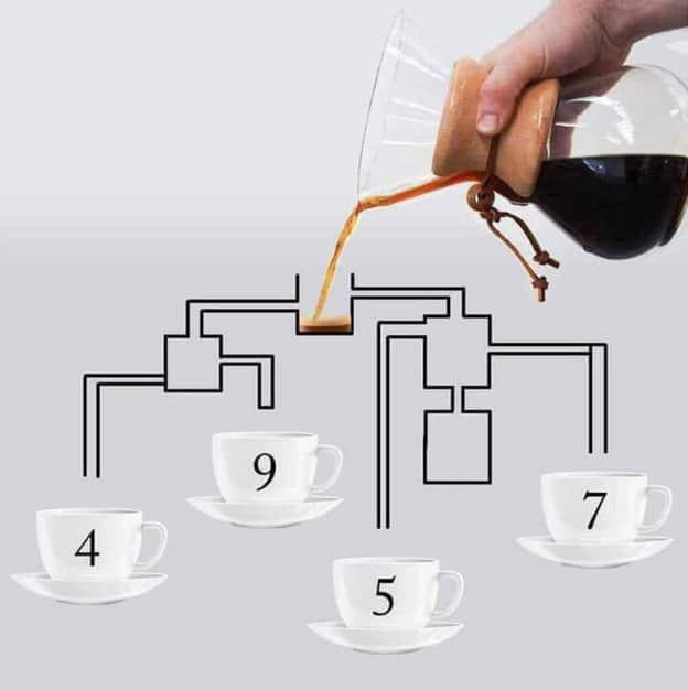 Пройдите тест на Сообразительность: Какая чашка на изображении первой будет наполняться кофе?