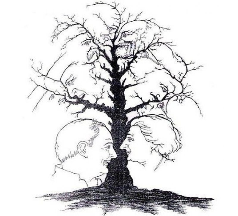 Тест: Сколько лиц на изображение?