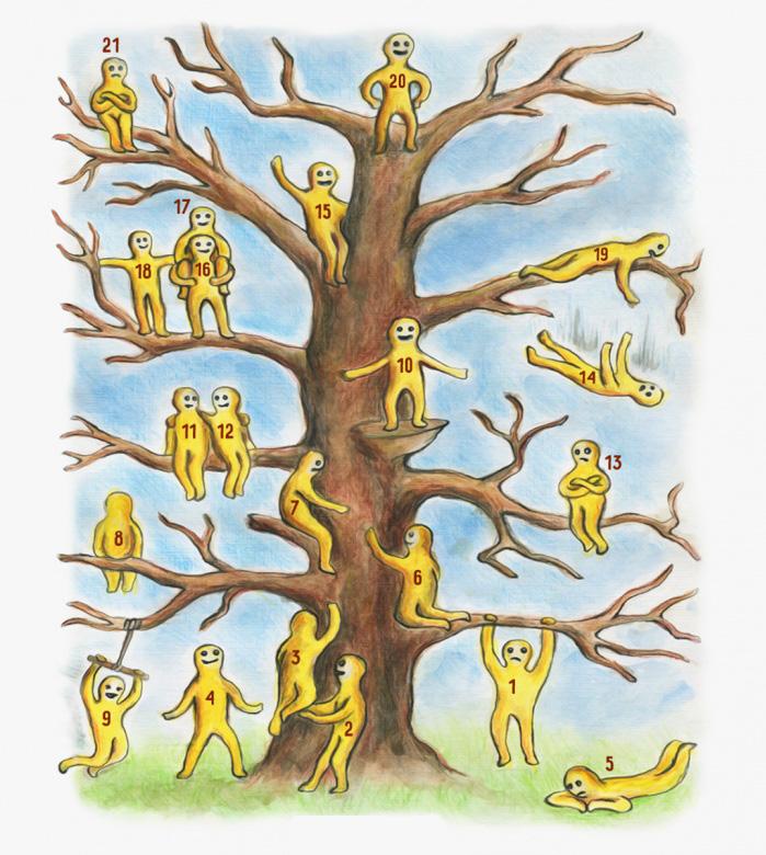 Психологический Тест: Выберите, где Вы на этом дереве