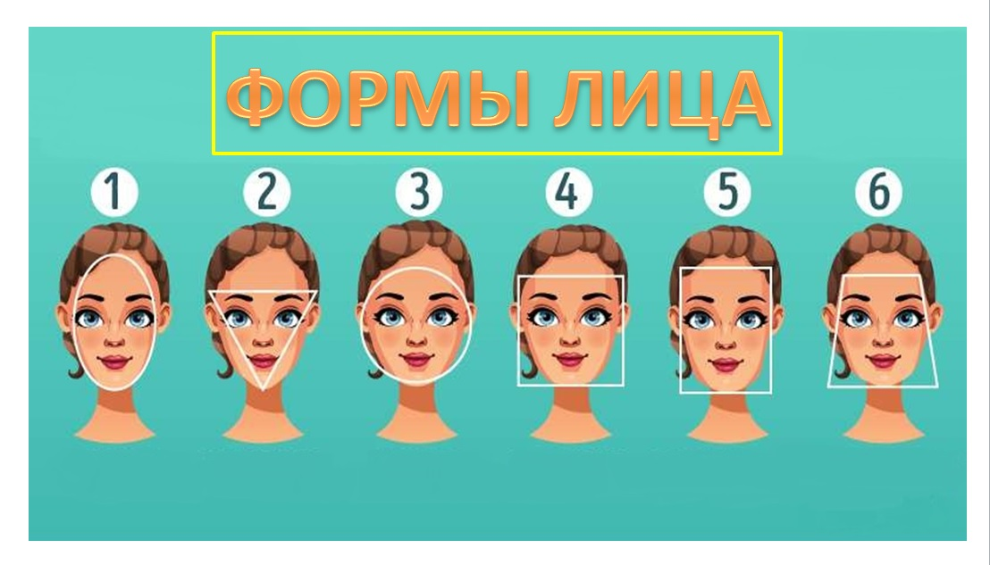 test forma lica travespace