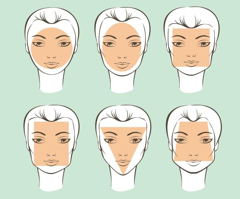 Тест: Выберите на картинке форму лица и узнаете о своём характере