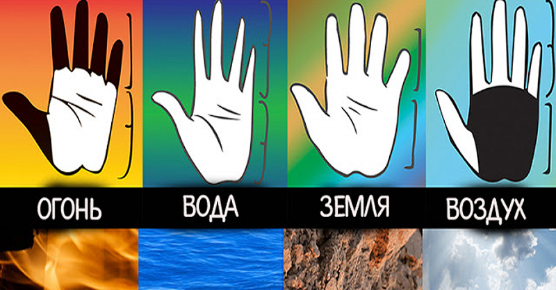 test forma ruki