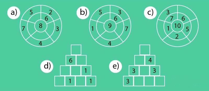 Тест на логику: Задача средней школы, сможете ли Вы её решить