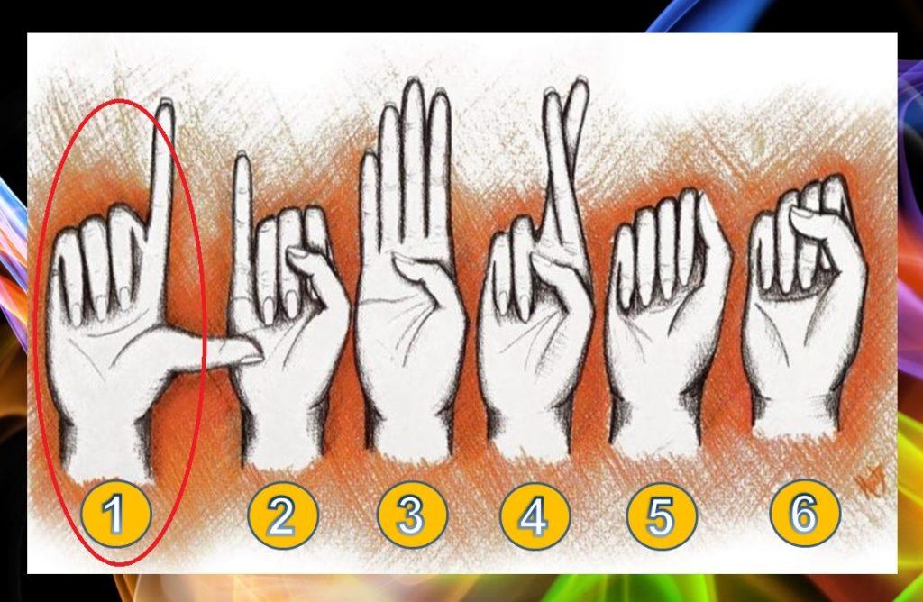 test ruka best 1