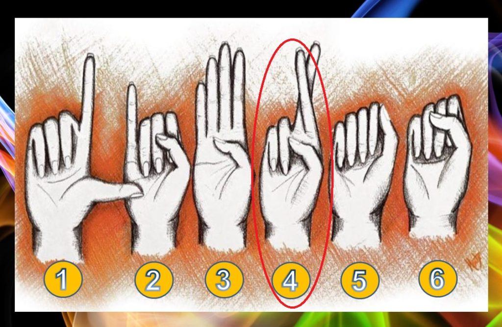 test ruka best 4