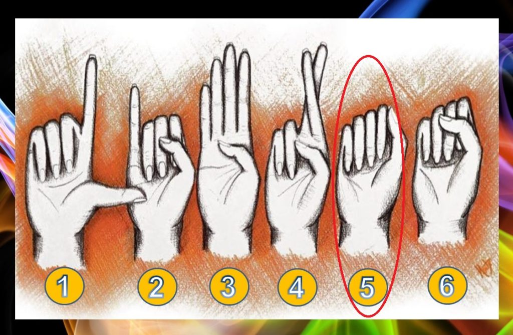 test ruka best 5