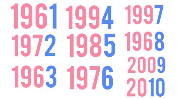 Последняя цифра года вашего рождения может многое сказать о вашей личности