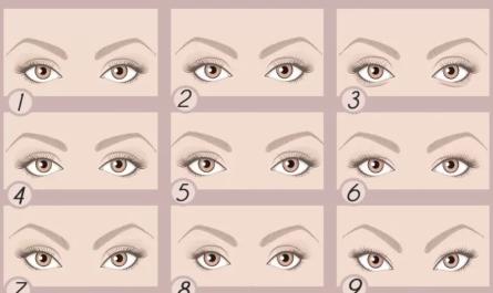 Тест: По форме глаз определит Ваш характер