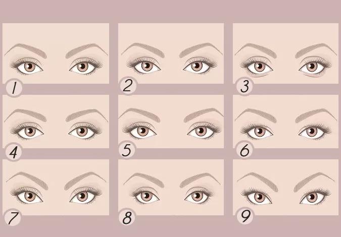 Тест по форме глаз определит Ваш характер