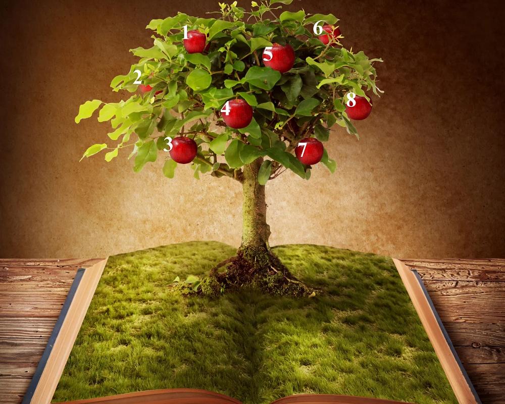 Выберите на дереве яблоко и узнайте его послание